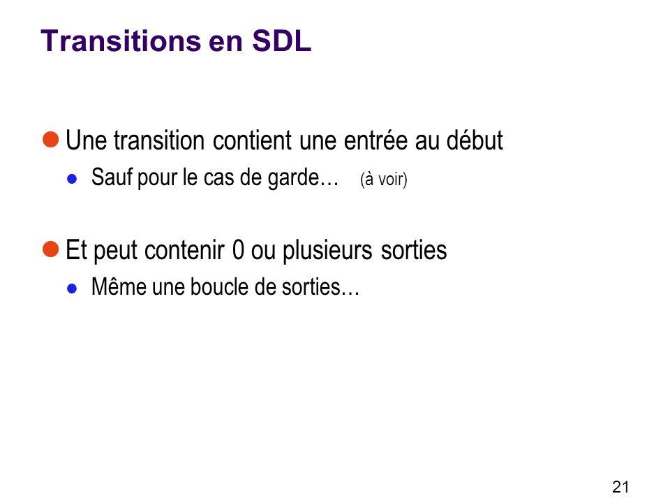 21 Transitions en SDL Une transition contient une entrée au début Sauf pour le cas de garde… (à voir) Et peut contenir 0 ou plusieurs sorties Même une boucle de sorties…
