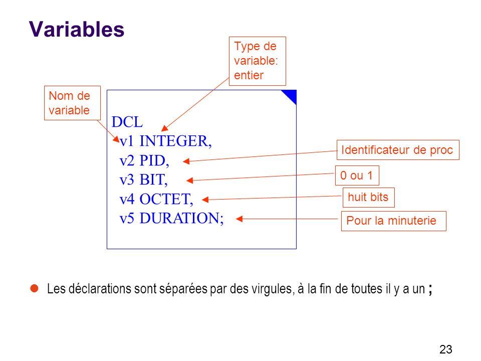 23 Variables Les déclarations sont séparées par des virgules, à la fin de toutes il y a un ; DCL v1 INTEGER, v2 PID, v3 BIT, v4 OCTET, v5 DURATION; Identificateur de proc Pour la minuterie 0 ou 1 huit bits Nom de variable Type de variable: entier