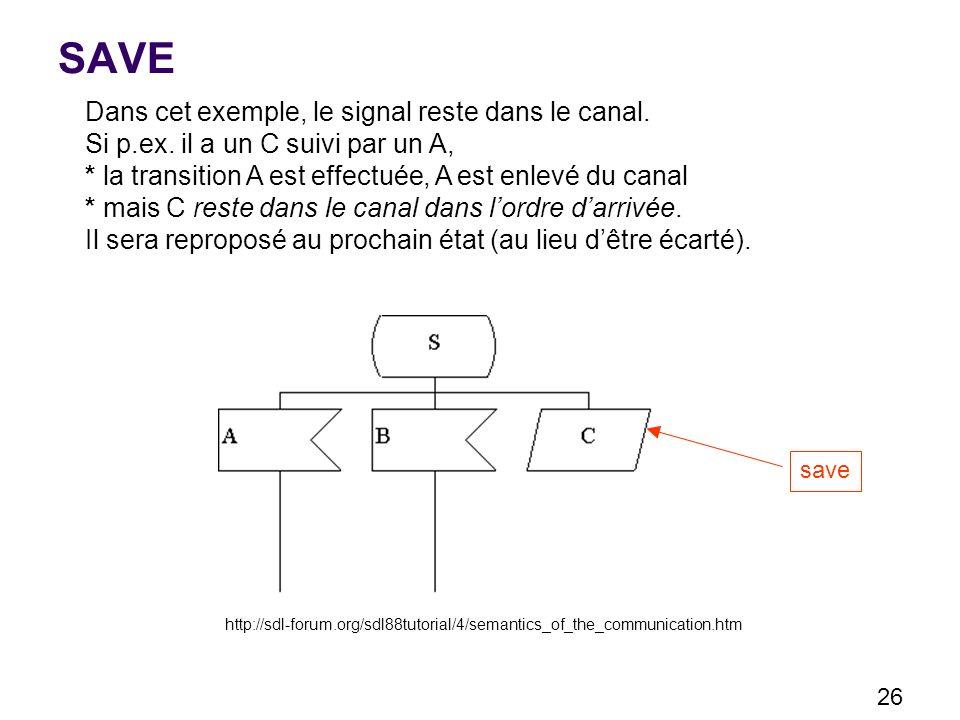 26 SAVE Dans cet exemple, le signal reste dans le canal.