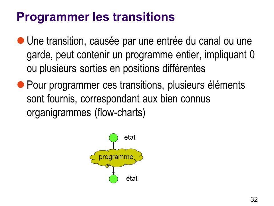 32 Programmer les transitions Une transition, causée par une entrée du canal ou une garde, peut contenir un programme entier, impliquant 0 ou plusieurs sorties en positions différentes Pour programmer ces transitions, plusieurs éléments sont fournis, correspondant aux bien connus organigrammes (flow-charts) programme état