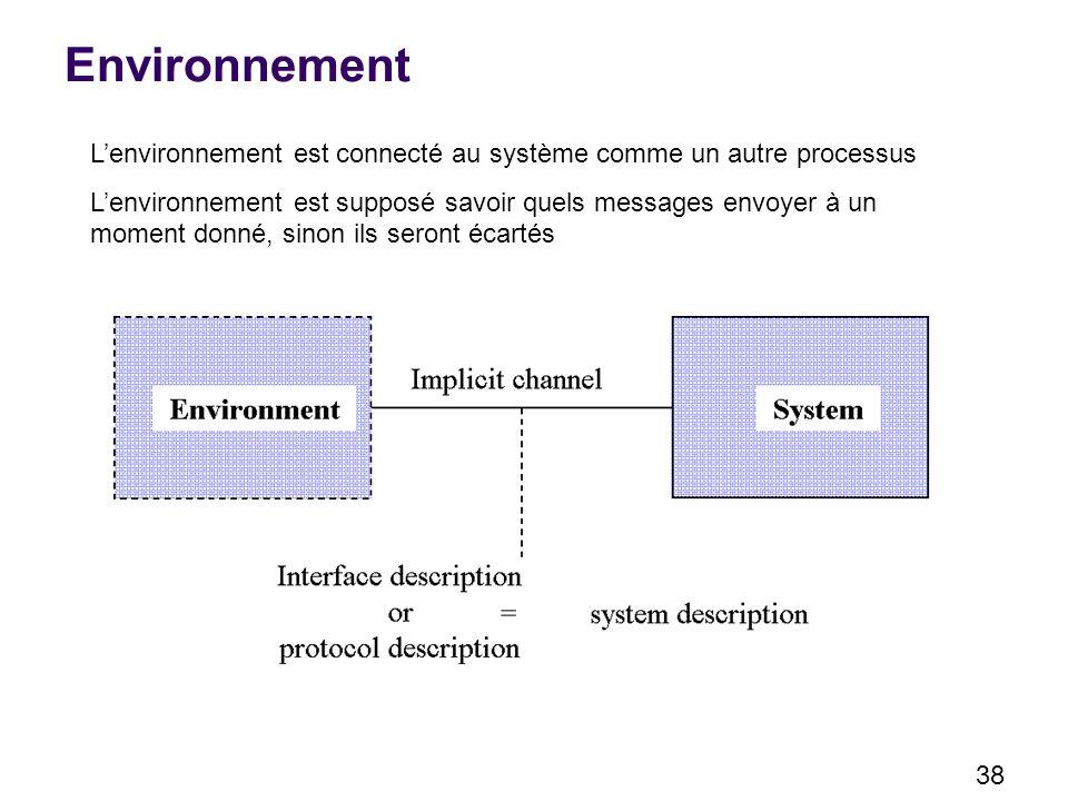 38 Environnement Lenvironnement est connecté au système comme un autre processus Lenvironnement est supposé savoir quels messages envoyer à un moment donné, sinon ils seront écartés