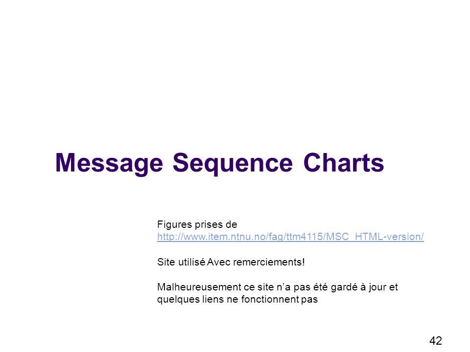 42 Message Sequence Charts Figures prises de http://www.item.ntnu.no/fag/ttm4115/MSC_HTML-version/ Site utilisé Avec remerciements.