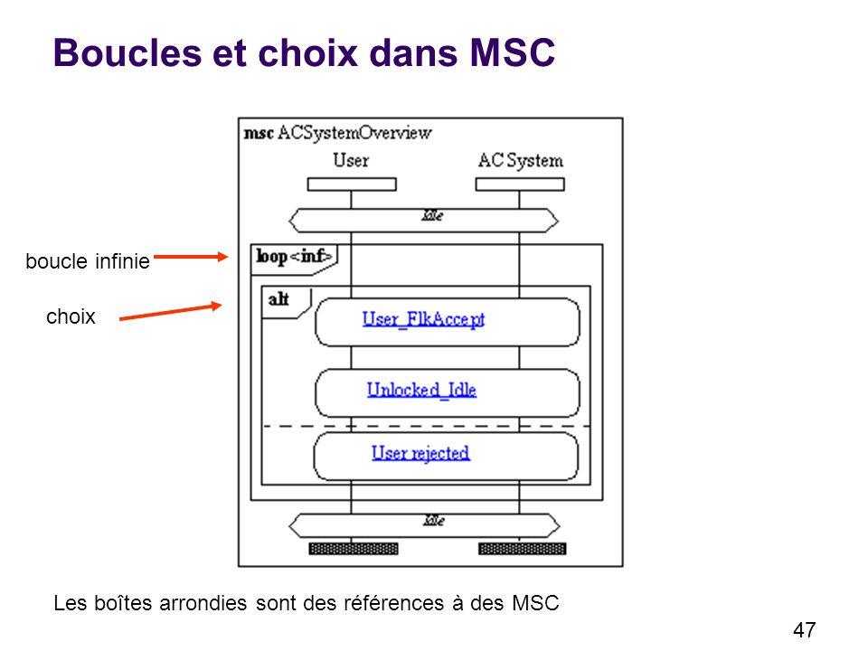 47 Boucles et choix dans MSC boucle infinie choix Les boîtes arrondies sont des références à des MSC