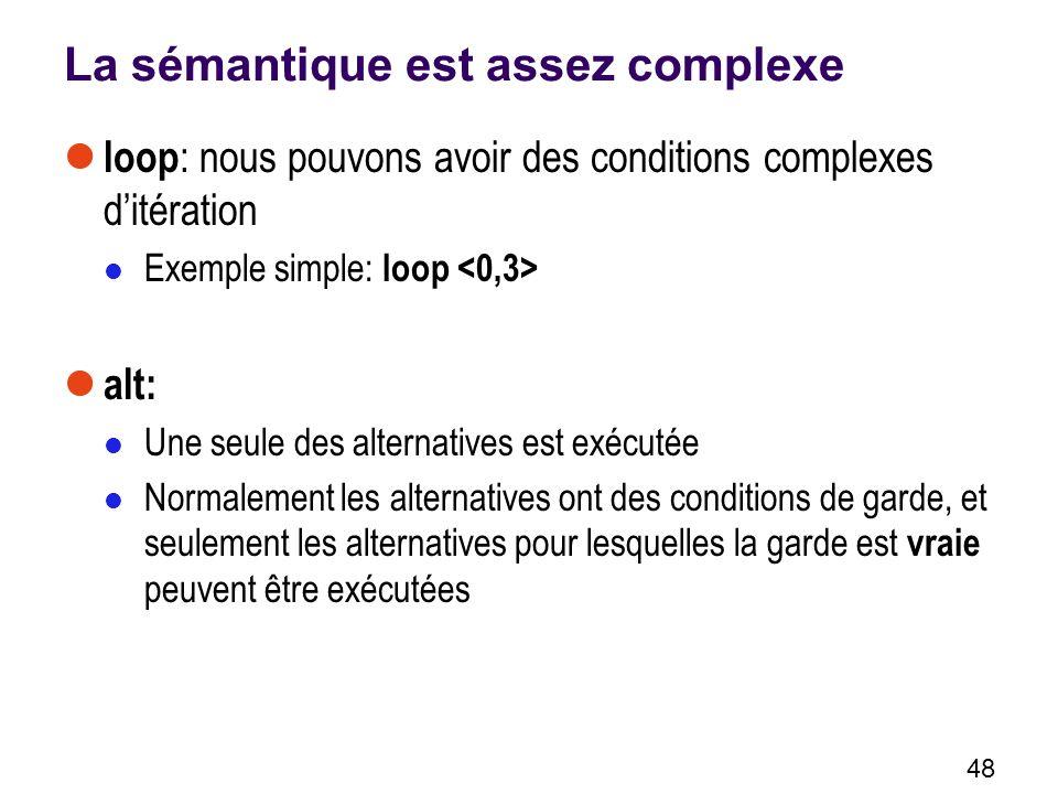 La sémantique est assez complexe loop : nous pouvons avoir des conditions complexes ditération Exemple simple: loop alt: Une seule des alternatives est exécutée Normalement les alternatives ont des conditions de garde, et seulement les alternatives pour lesquelles la garde est vraie peuvent être exécutées 48