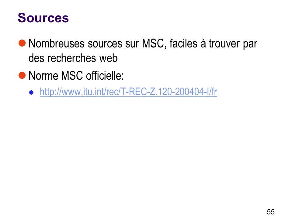 Sources Nombreuses sources sur MSC, faciles à trouver par des recherches web Norme MSC officielle: http://www.itu.int/rec/T-REC-Z.120-200404-I/fr 55