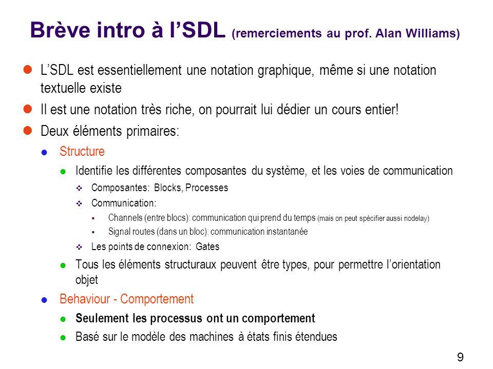 9 Brève intro à lSDL (remerciements au prof.