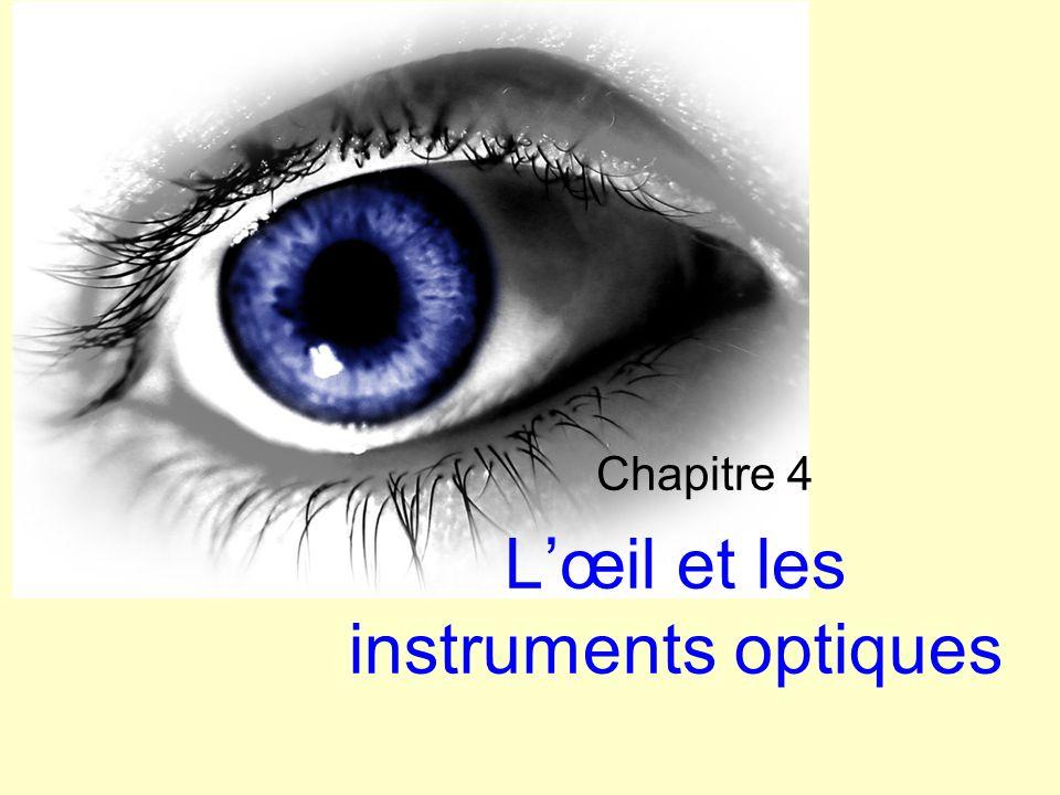 Chapitre 4 Lœil et les instruments optiques