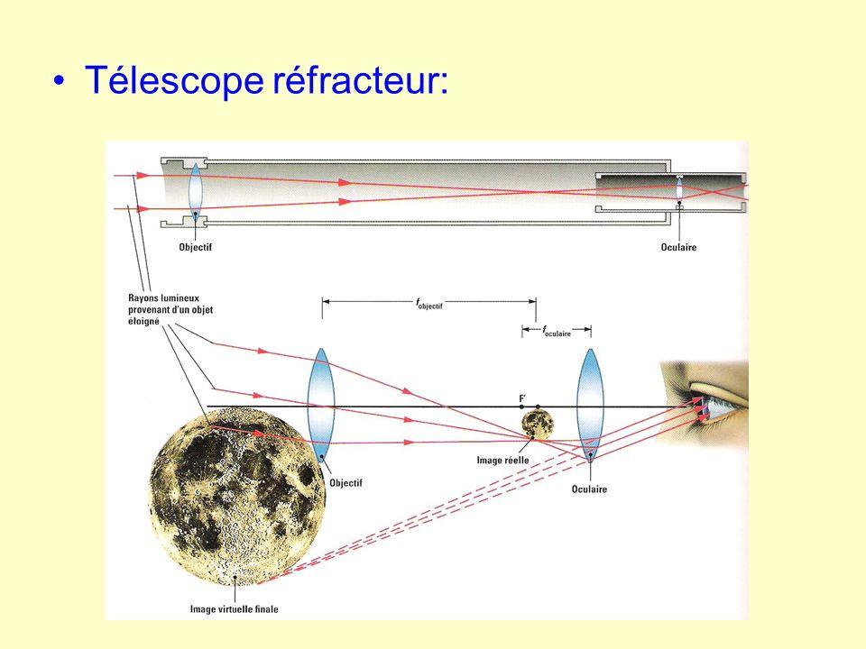 Télescope réfracteur:
