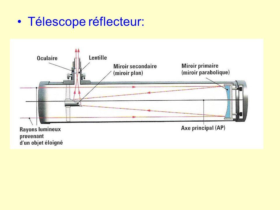 Télescope réflecteur: