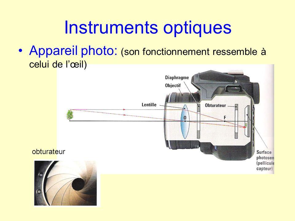 Instruments optiques Appareil photo: (son fonctionnement ressemble à celui de lœil) obturateur