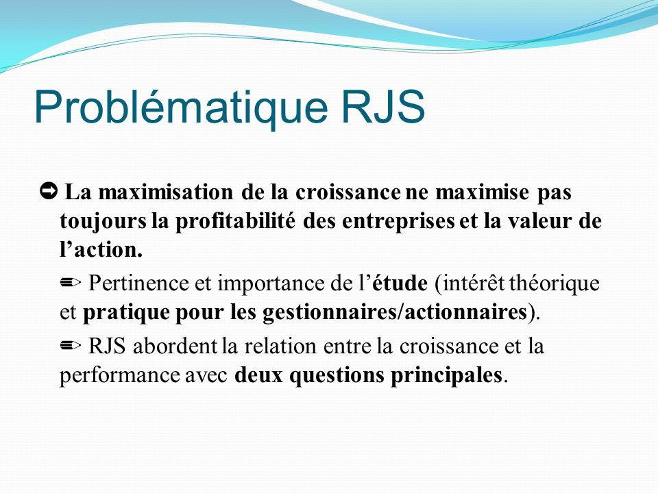 Problématique RJS La maximisation de la croissance ne maximise pas toujours la profitabilité des entreprises et la valeur de laction. Pertinence et im
