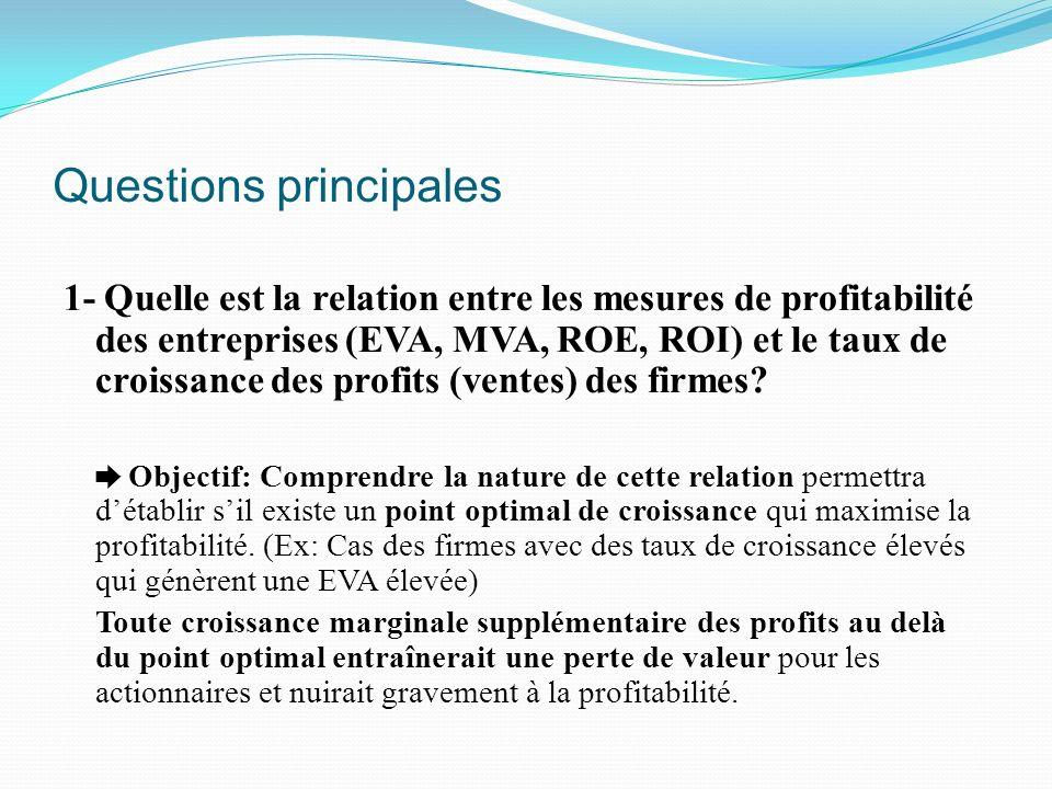Questions principales 1- Quelle est la relation entre les mesures de profitabilité des entreprises (EVA, MVA, ROE, ROI) et le taux de croissance des p