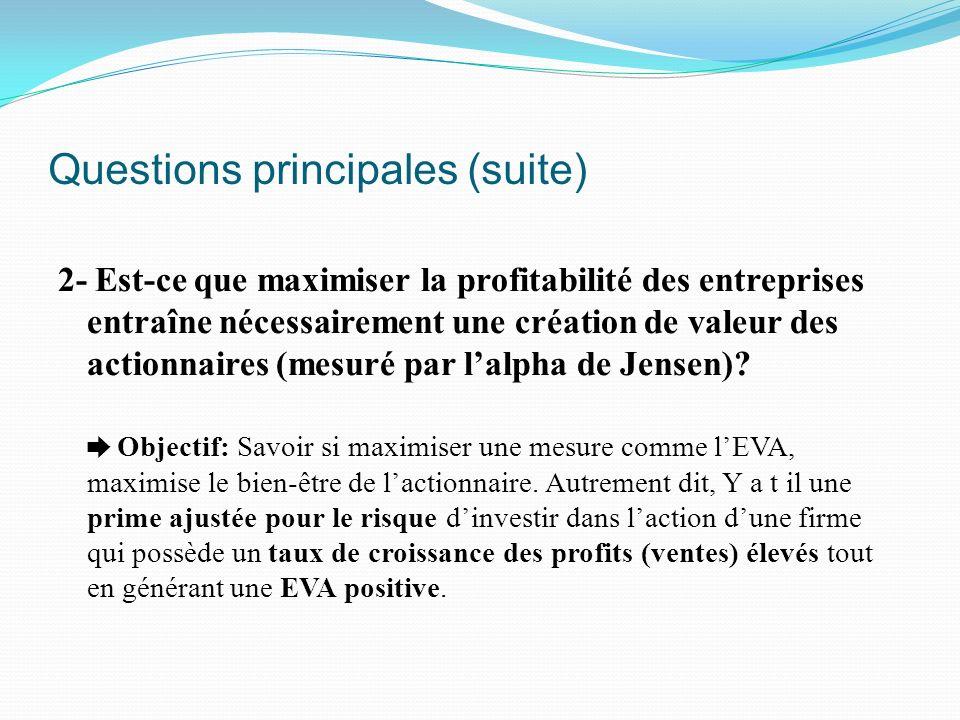 Questions principales (suite) 2- Est-ce que maximiser la profitabilité des entreprises entraîne nécessairement une création de valeur des actionnaires