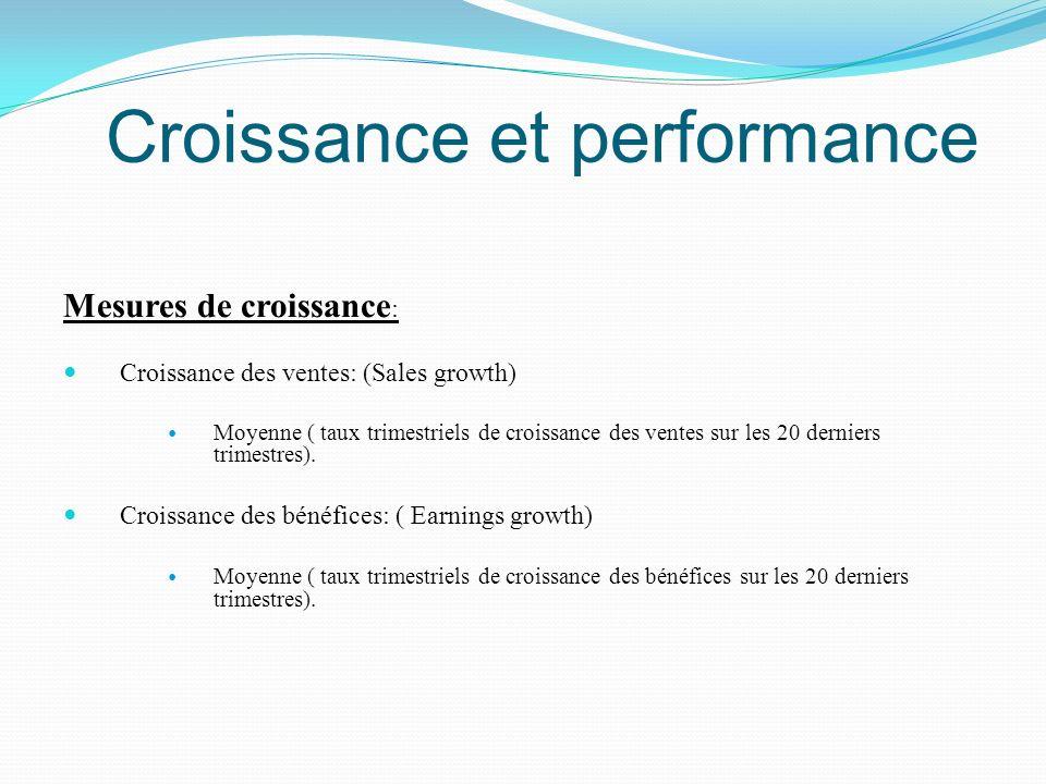 Croissance et performance Mesures de croissance : Croissance des ventes: (Sales growth) Moyenne ( taux trimestriels de croissance des ventes sur les 2