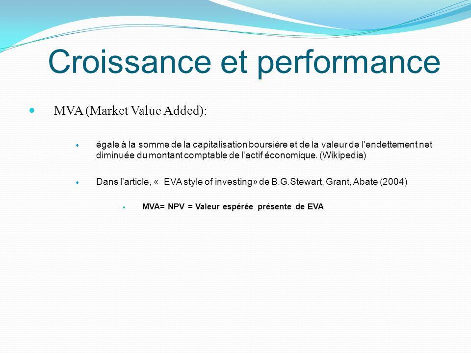 Croissance et performance MVA (Market Value Added): égale à la somme de la capitalisation boursière et de la valeur de l'endettement net diminuée du m