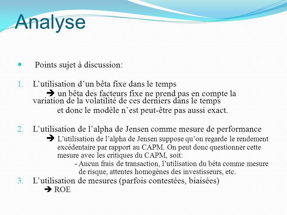 Analyse Points sujet à discussion: 1. Lutilisation dun bêta fixe dans le temps un bêta des facteurs fixe ne prend pas en compte la variation de la vol