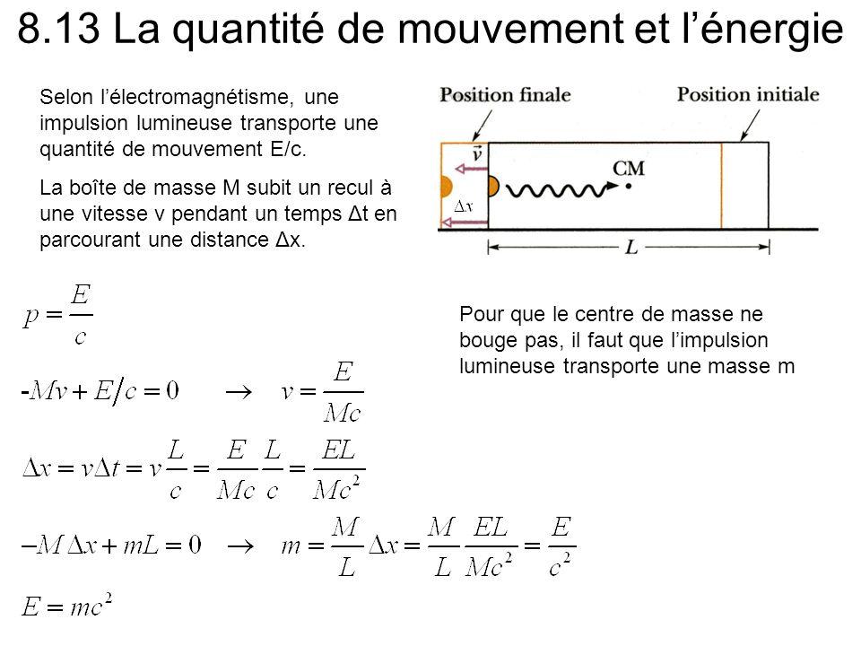 8.13 La quantité de mouvement et lénergie Selon lélectromagnétisme, une impulsion lumineuse transporte une quantité de mouvement E/c.