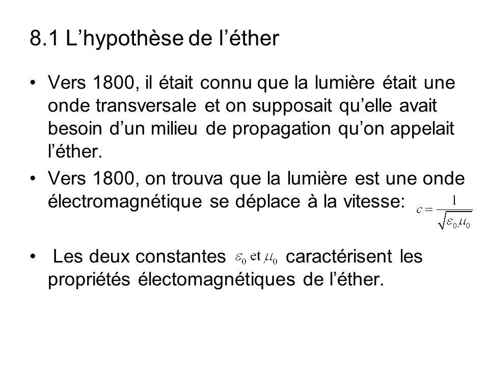 8.1 Lhypothèse de léther Vers 1800, il était connu que la lumière était une onde transversale et on supposait quelle avait besoin dun milieu de propagation quon appelait léther.