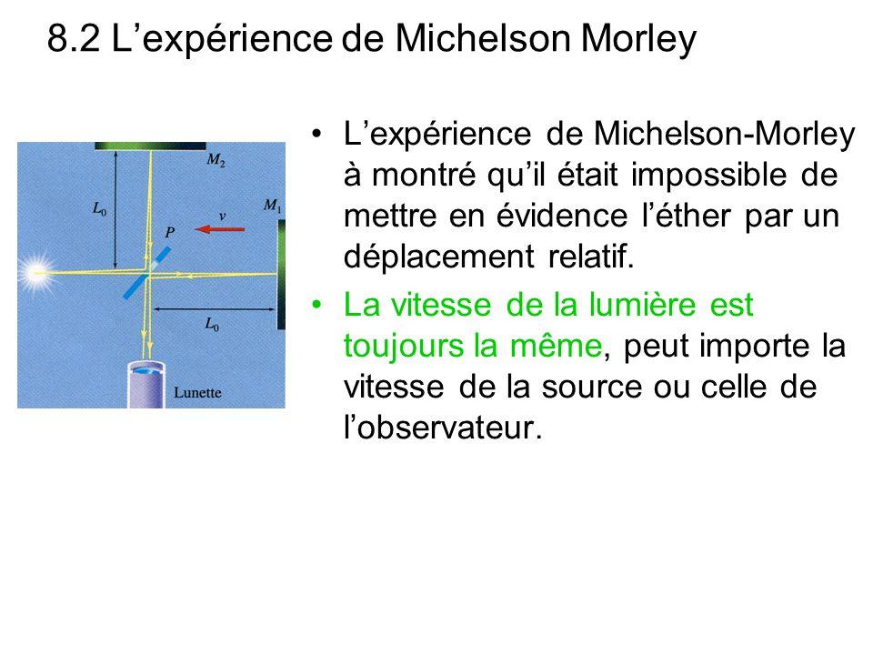 8.2 Lexpérience de Michelson Morley Lexpérience de Michelson-Morley à montré quil était impossible de mettre en évidence léther par un déplacement relatif.
