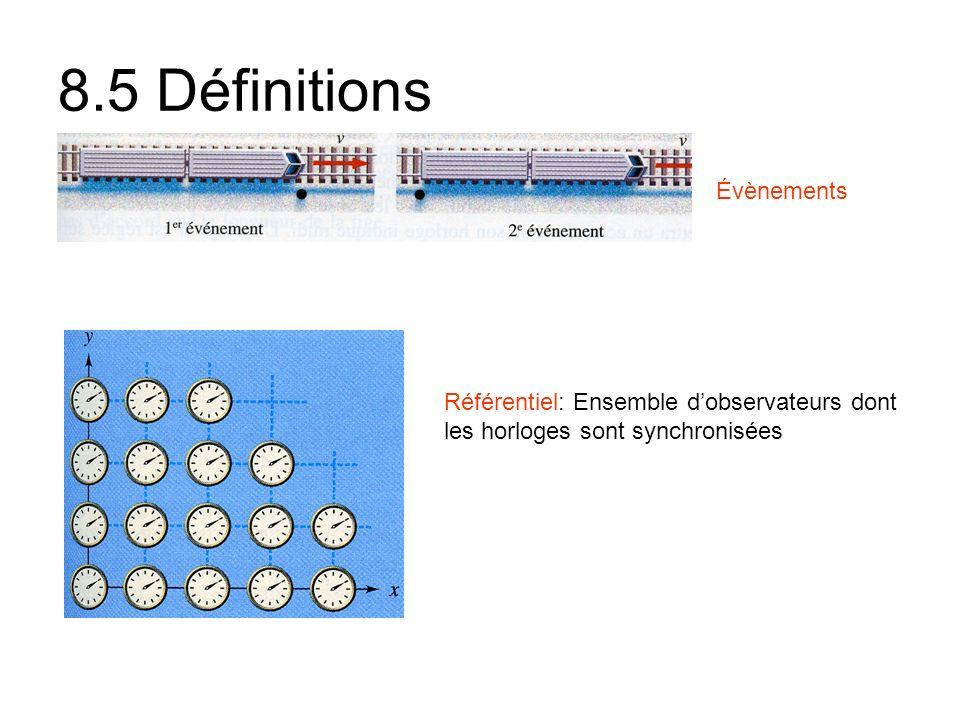 8.5 Définitions Évènements Référentiel: Ensemble dobservateurs dont les horloges sont synchronisées