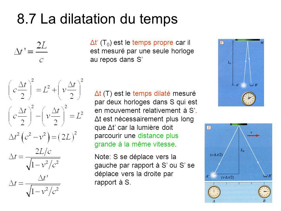 8.7 La dilatation du temps Δt (T 0 ) est le temps propre car il est mesuré par une seule horloge au repos dans S Δt (T) est le temps dilaté mesuré par deux horloges dans S qui est en mouvement relativement à S.