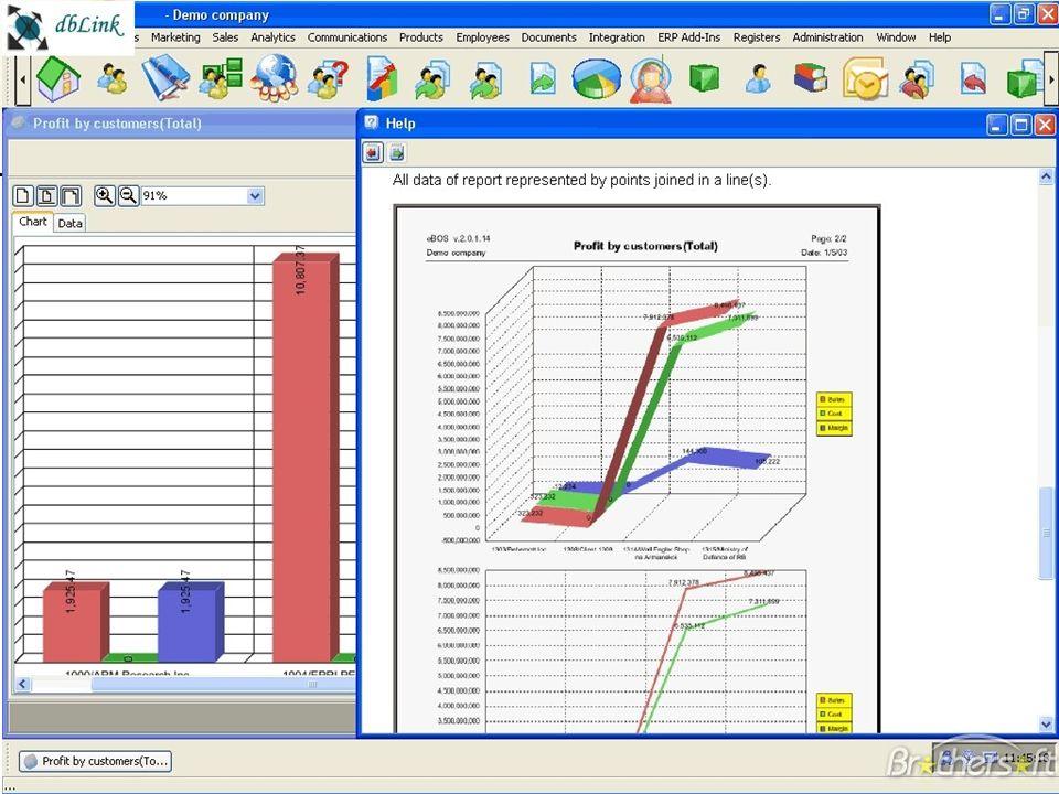 2.7/26 Les systèmes dinformation de gestion Chapitre – 0 à côté des SI de l entreprise Cyril0Upjv@gmail.com Exemple doutil : le CRM Figure 0-4