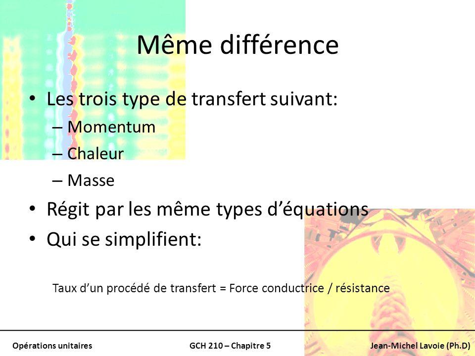 Opérations unitairesGCH 210 – Chapitre 5Jean-Michel Lavoie (Ph.D) Même différence Les trois type de transfert suivant: – Momentum – Chaleur – Masse Ré