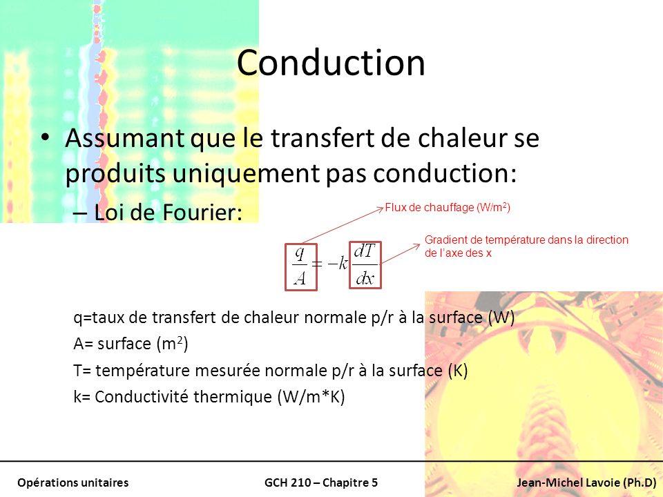Opérations unitairesGCH 210 – Chapitre 5Jean-Michel Lavoie (Ph.D) Conduction Assumant que le transfert de chaleur se produits uniquement pas conductio
