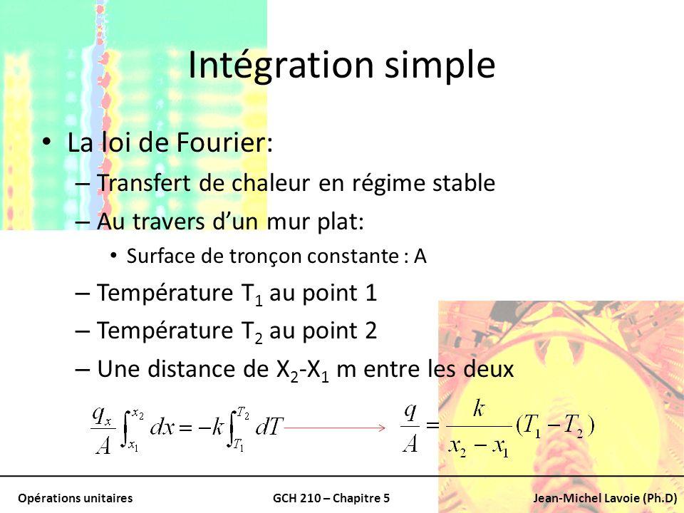 Opérations unitairesGCH 210 – Chapitre 5Jean-Michel Lavoie (Ph.D) Intégration simple La loi de Fourier: – Transfert de chaleur en régime stable – Au t