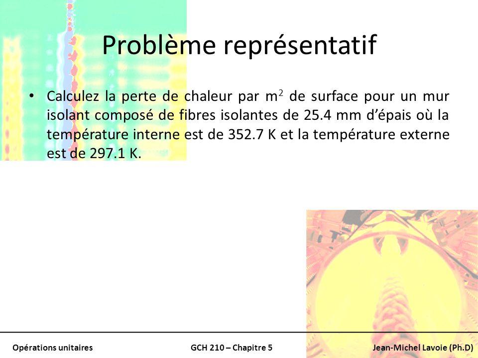 Opérations unitairesGCH 210 – Chapitre 5Jean-Michel Lavoie (Ph.D) Problème représentatif Calculez la perte de chaleur par m 2 de surface pour un mur i