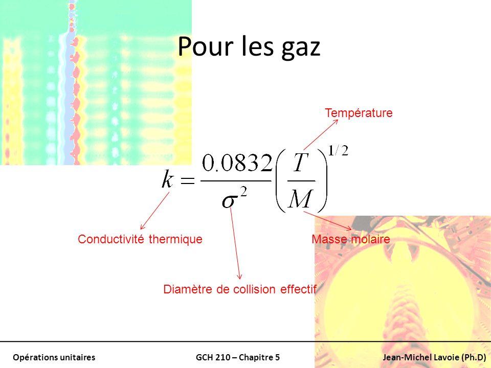 Opérations unitairesGCH 210 – Chapitre 5Jean-Michel Lavoie (Ph.D) Pour les gaz Conductivité thermique Diamètre de collision effectif Masse molaire Tem