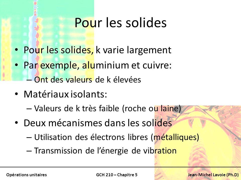 Opérations unitairesGCH 210 – Chapitre 5Jean-Michel Lavoie (Ph.D) Pour les solides Pour les solides, k varie largement Par exemple, aluminium et cuivr