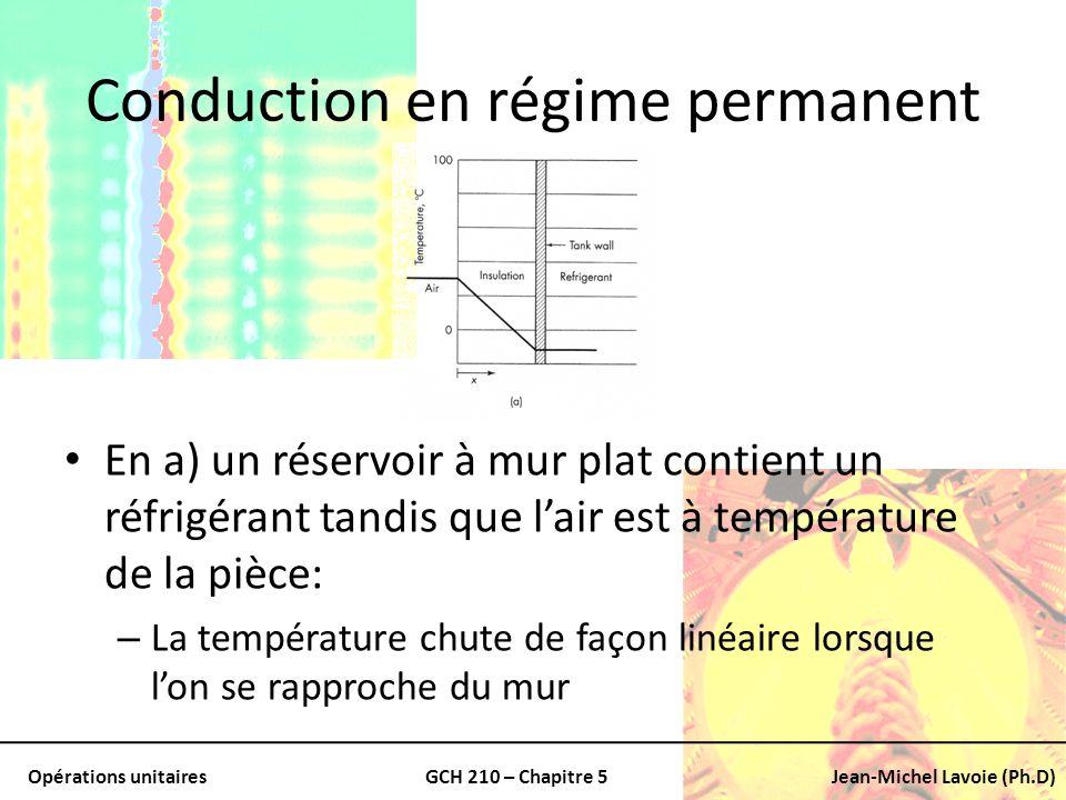 Opérations unitairesGCH 210 – Chapitre 5Jean-Michel Lavoie (Ph.D) Conduction en régime permanent En a) un réservoir à mur plat contient un réfrigérant