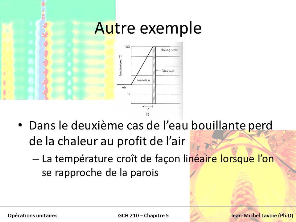 Opérations unitairesGCH 210 – Chapitre 5Jean-Michel Lavoie (Ph.D) Autre exemple Dans le deuxième cas de leau bouillante perd de la chaleur au profit d