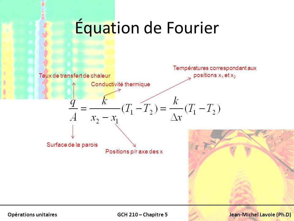 Opérations unitairesGCH 210 – Chapitre 5Jean-Michel Lavoie (Ph.D) Équation de Fourier Taux de transfert de chaleur Surface de la parois Conductivité t
