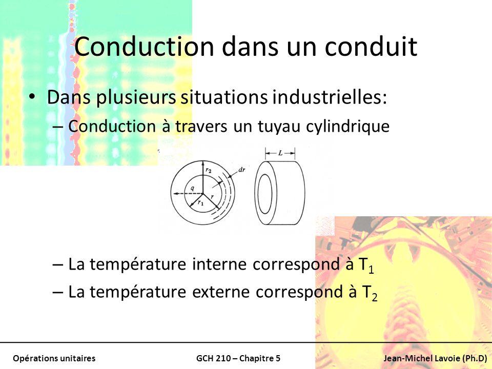 Opérations unitairesGCH 210 – Chapitre 5Jean-Michel Lavoie (Ph.D) Conduction dans un conduit Dans plusieurs situations industrielles: – Conduction à t