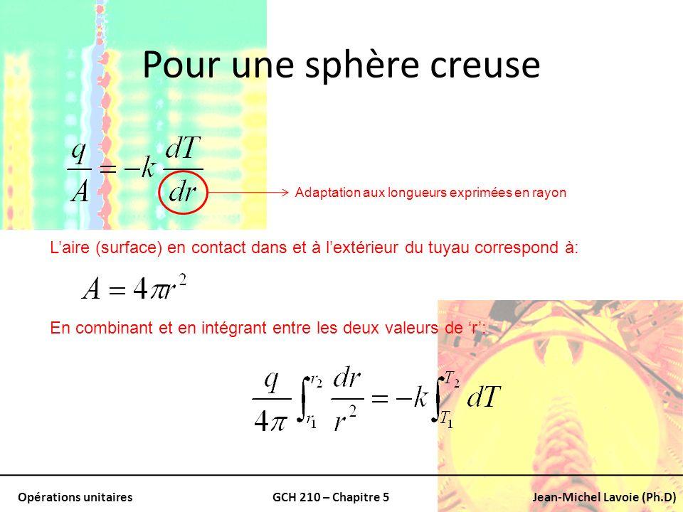 Opérations unitairesGCH 210 – Chapitre 5Jean-Michel Lavoie (Ph.D) Pour une sphère creuse Adaptation aux longueurs exprimées en rayon Laire (surface) e
