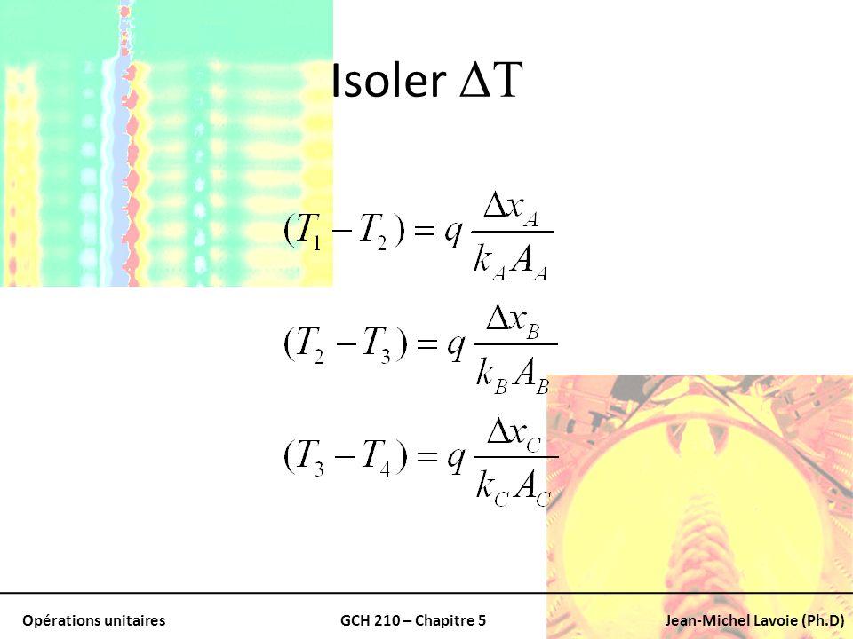 Opérations unitairesGCH 210 – Chapitre 5Jean-Michel Lavoie (Ph.D) Isoler ΔT
