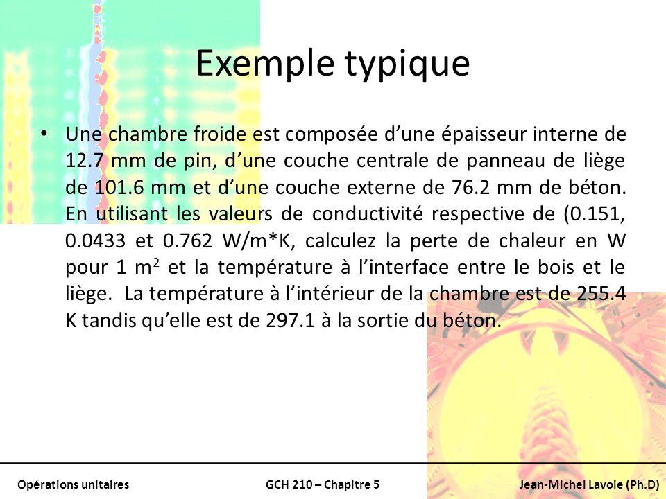 Opérations unitairesGCH 210 – Chapitre 5Jean-Michel Lavoie (Ph.D) Exemple typique Une chambre froide est composée dune épaisseur interne de 12.7 mm de