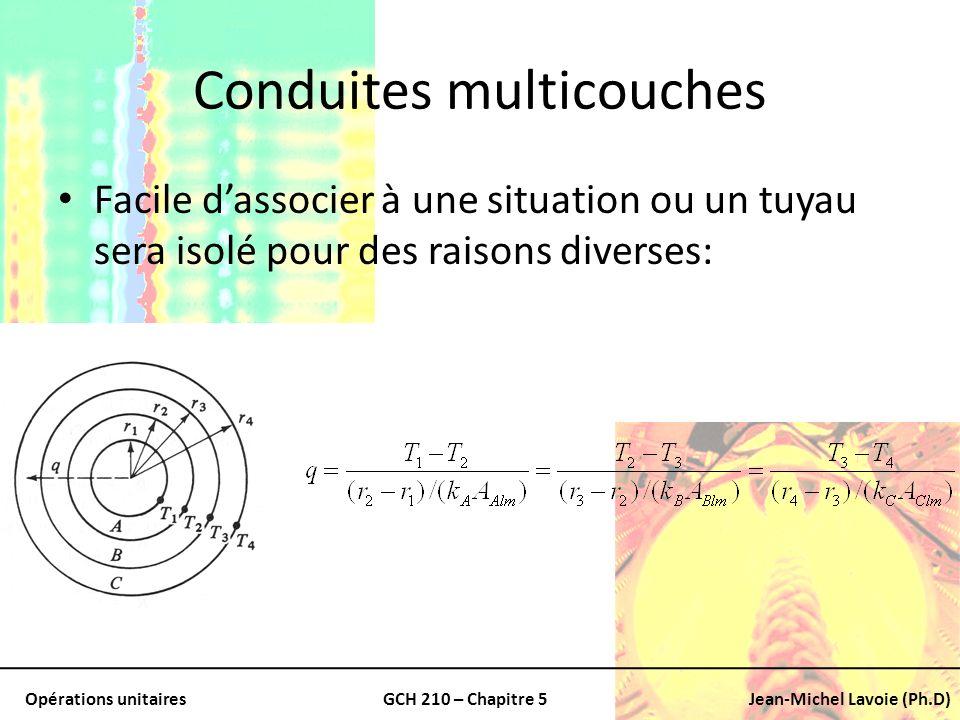 Opérations unitairesGCH 210 – Chapitre 5Jean-Michel Lavoie (Ph.D) Conduites multicouches Facile dassocier à une situation ou un tuyau sera isolé pour
