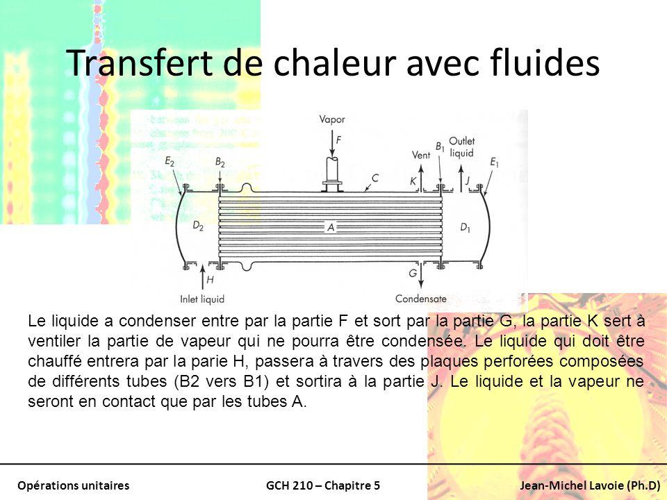 Opérations unitairesGCH 210 – Chapitre 5Jean-Michel Lavoie (Ph.D) Transfert de chaleur avec fluides Le liquide a condenser entre par la partie F et so