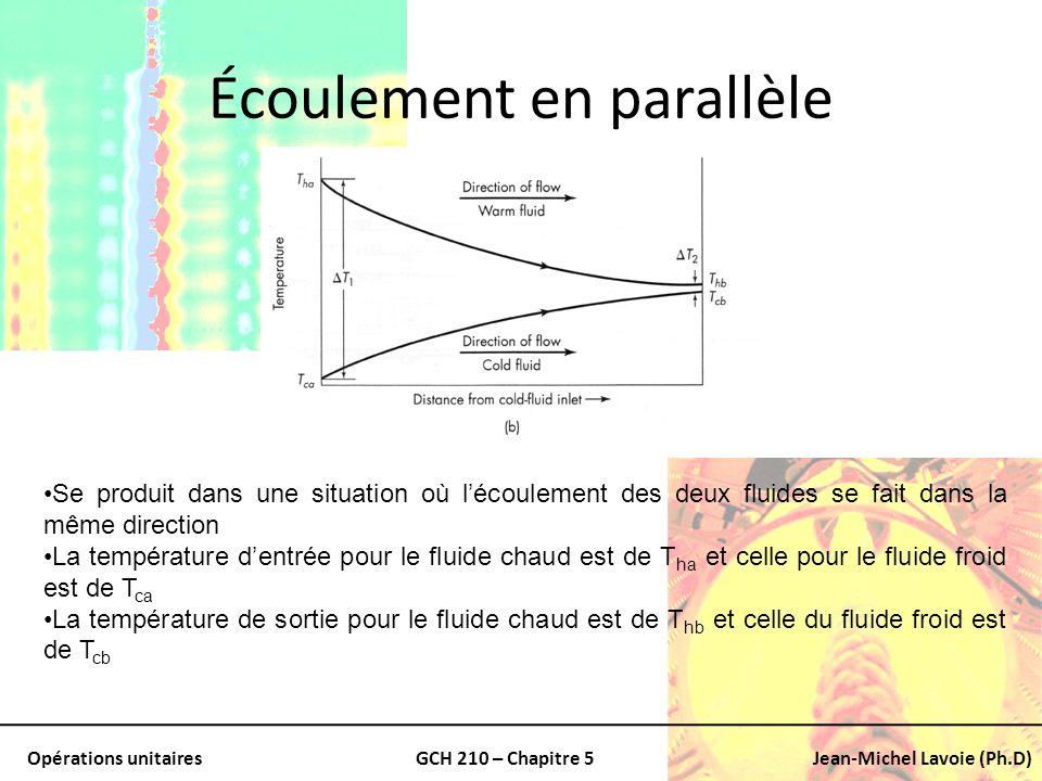 Opérations unitairesGCH 210 – Chapitre 5Jean-Michel Lavoie (Ph.D) Écoulement en parallèle Se produit dans une situation où lécoulement des deux fluide