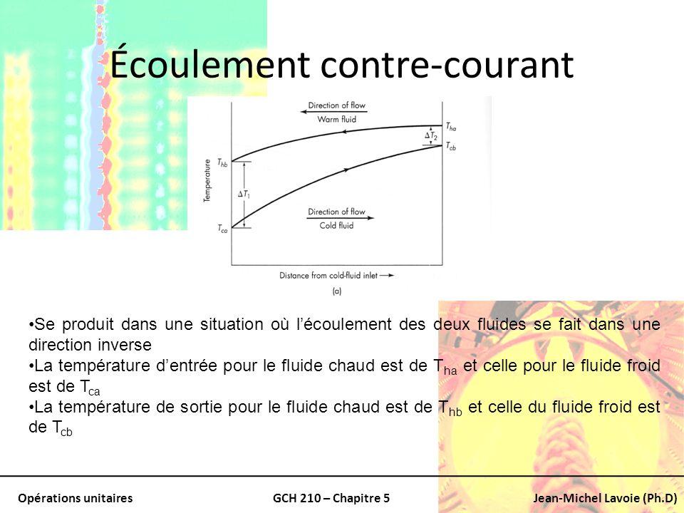 Opérations unitairesGCH 210 – Chapitre 5Jean-Michel Lavoie (Ph.D) Écoulement contre-courant Se produit dans une situation où lécoulement des deux flui