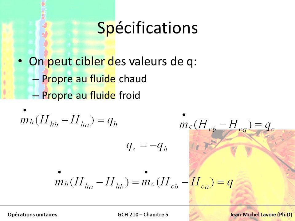 Opérations unitairesGCH 210 – Chapitre 5Jean-Michel Lavoie (Ph.D) Spécifications On peut cibler des valeurs de q: – Propre au fluide chaud – Propre au