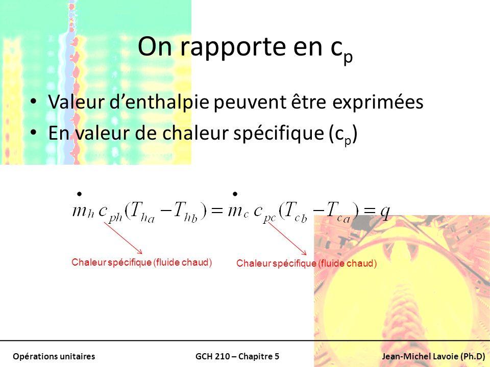 Opérations unitairesGCH 210 – Chapitre 5Jean-Michel Lavoie (Ph.D) On rapporte en c p Valeur denthalpie peuvent être exprimées En valeur de chaleur spé