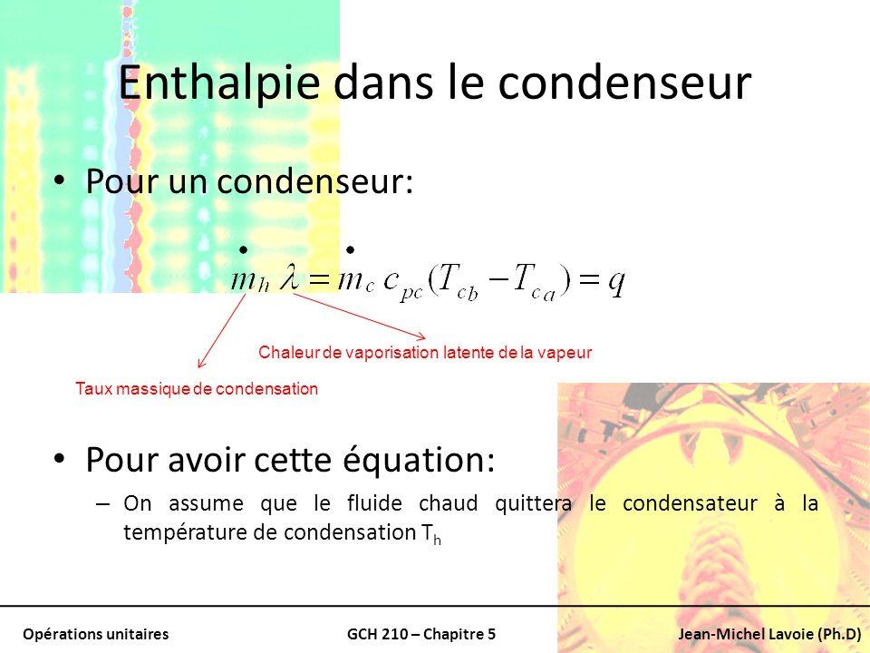 Opérations unitairesGCH 210 – Chapitre 5Jean-Michel Lavoie (Ph.D) Enthalpie dans le condenseur Pour un condenseur: Pour avoir cette équation: – On ass