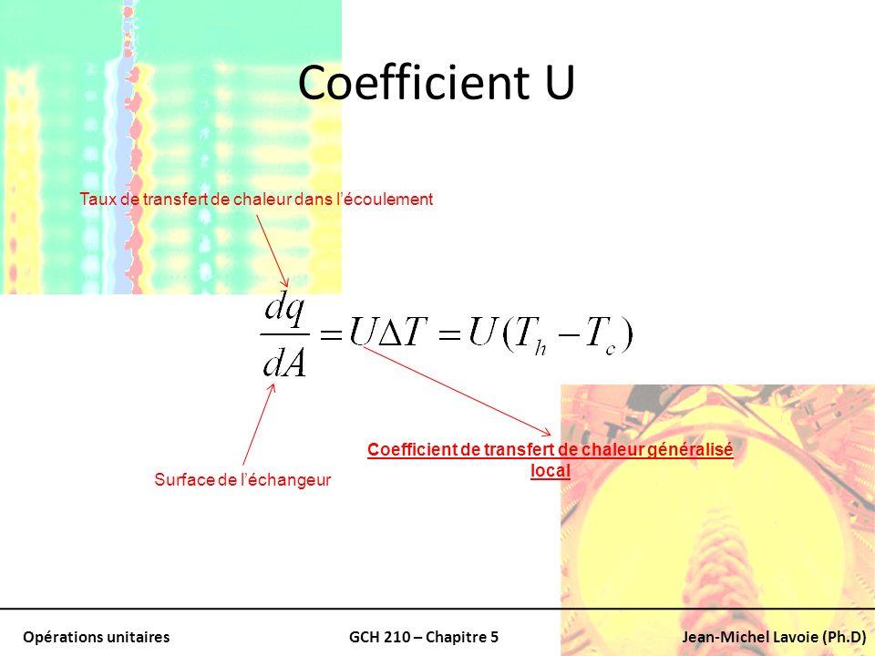 Opérations unitairesGCH 210 – Chapitre 5Jean-Michel Lavoie (Ph.D) Coefficient U Taux de transfert de chaleur dans lécoulement Surface de léchangeur Co