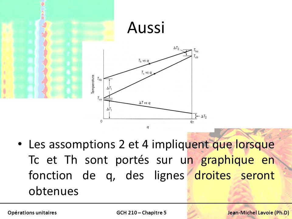 Opérations unitairesGCH 210 – Chapitre 5Jean-Michel Lavoie (Ph.D) Aussi Les assomptions 2 et 4 impliquent que lorsque Tc et Th sont portés sur un grap