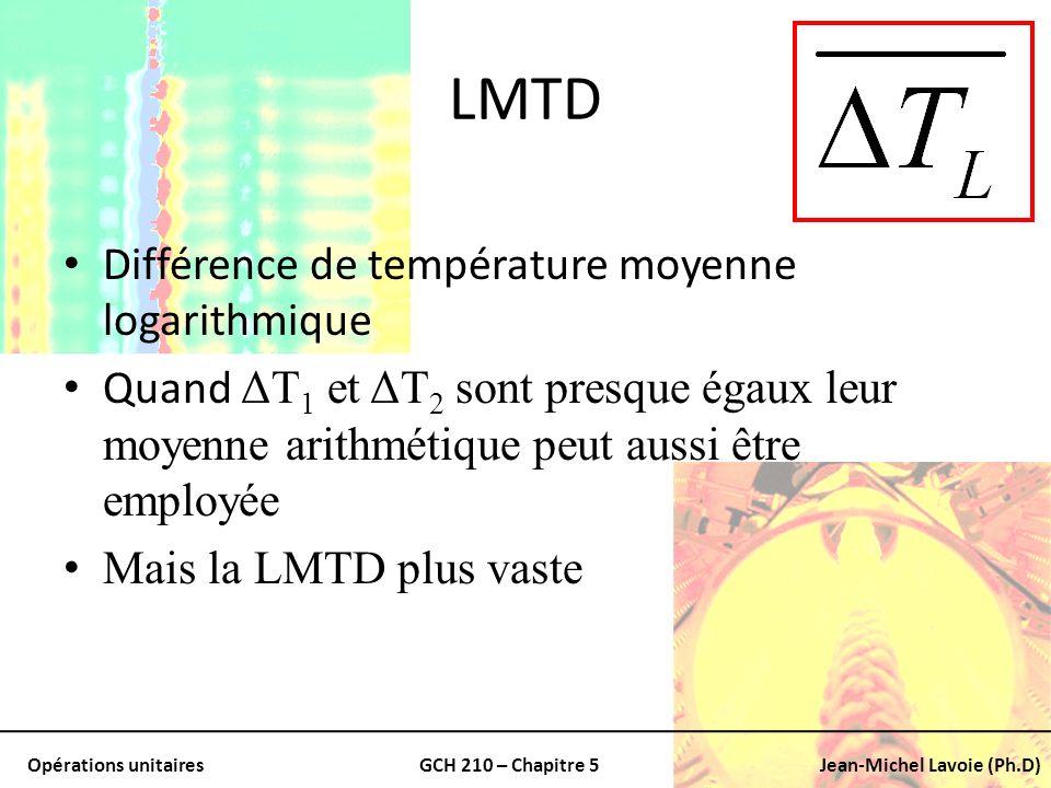 Opérations unitairesGCH 210 – Chapitre 5Jean-Michel Lavoie (Ph.D) LMTD Différence de température moyenne logarithmique Quand ΔT 1 et ΔT 2 sont presque