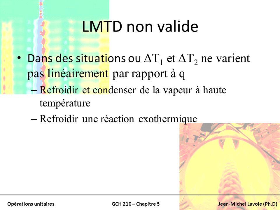 Opérations unitairesGCH 210 – Chapitre 5Jean-Michel Lavoie (Ph.D) LMTD non valide Dans des situations ou ΔT 1 et ΔT 2 ne varient pas linéairement par